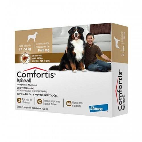 Tudo sobre 'Antipulgas Comfortis 1620mg Cães 27 à 54kg'