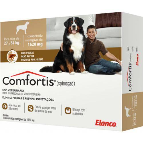Tudo sobre 'Antipulgas Comfortis para Cães e Gatos de 27-54kg'