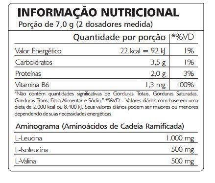 Bcaa 2:1:1 Pro Series - 210g - Atlhetica - Atlhetica Nutrition