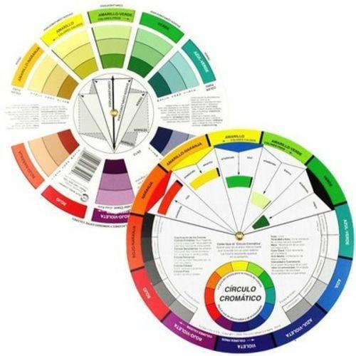 Tudo sobre 'Circulo Cromático Color Wheel 23,5cm'
