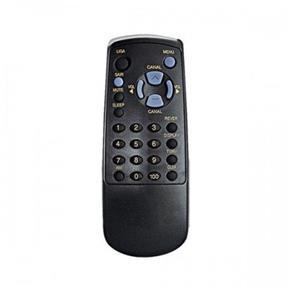 Controle Remoto para TV Sharp
