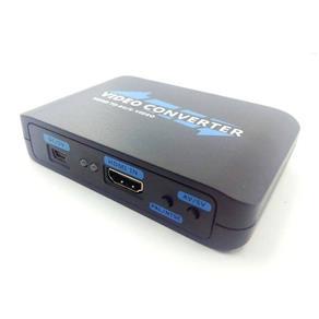 Conversor de Vídeo HDMI para S-vídeo e Composto