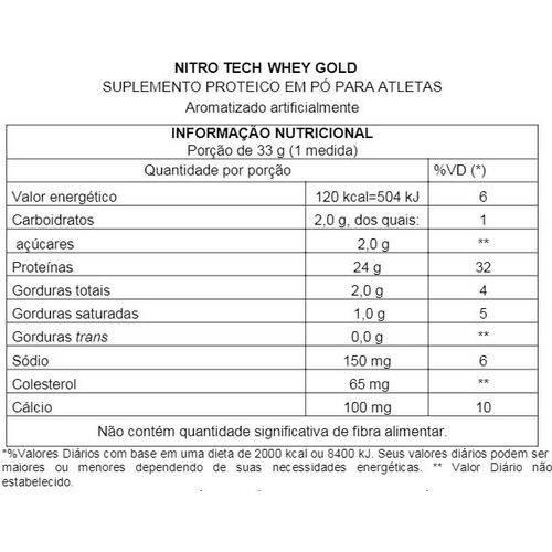 Tudo sobre 'Nitro Tech Whey Gold1 Kg - Muscletech'