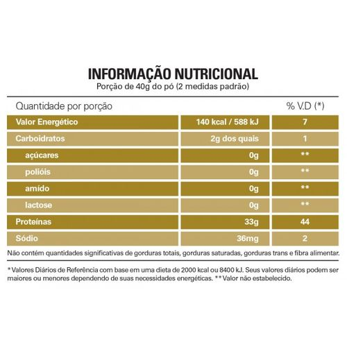 Whey 100% Isolada 900g - Sport Nutrition