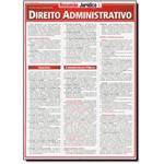 Ficha técnica e caractérísticas do produto Direito Administrativo - Vol. 1 - Coleção Resumão Jurídico